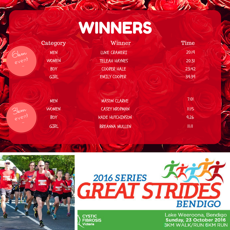 great-strides-2016-winners