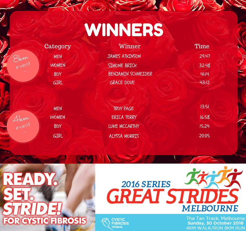 great-strides-2016-winners-melbourne